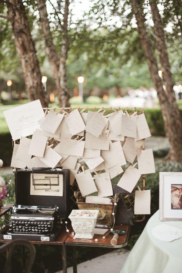 Идея пожеланий от гостей на печатной машинке