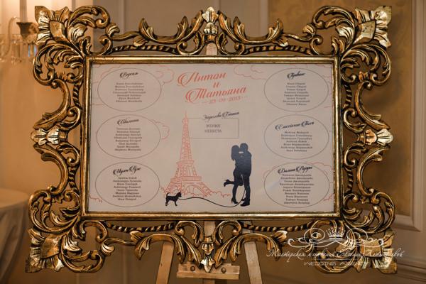План рассадки на свадьбе во Французском стиле в отеле four seasons